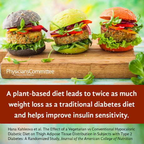 Plant-Based Diets Best for Weight Loss and Diabetes