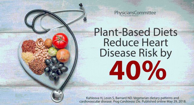 plant-based-diets-reduce-heart-disease-fb