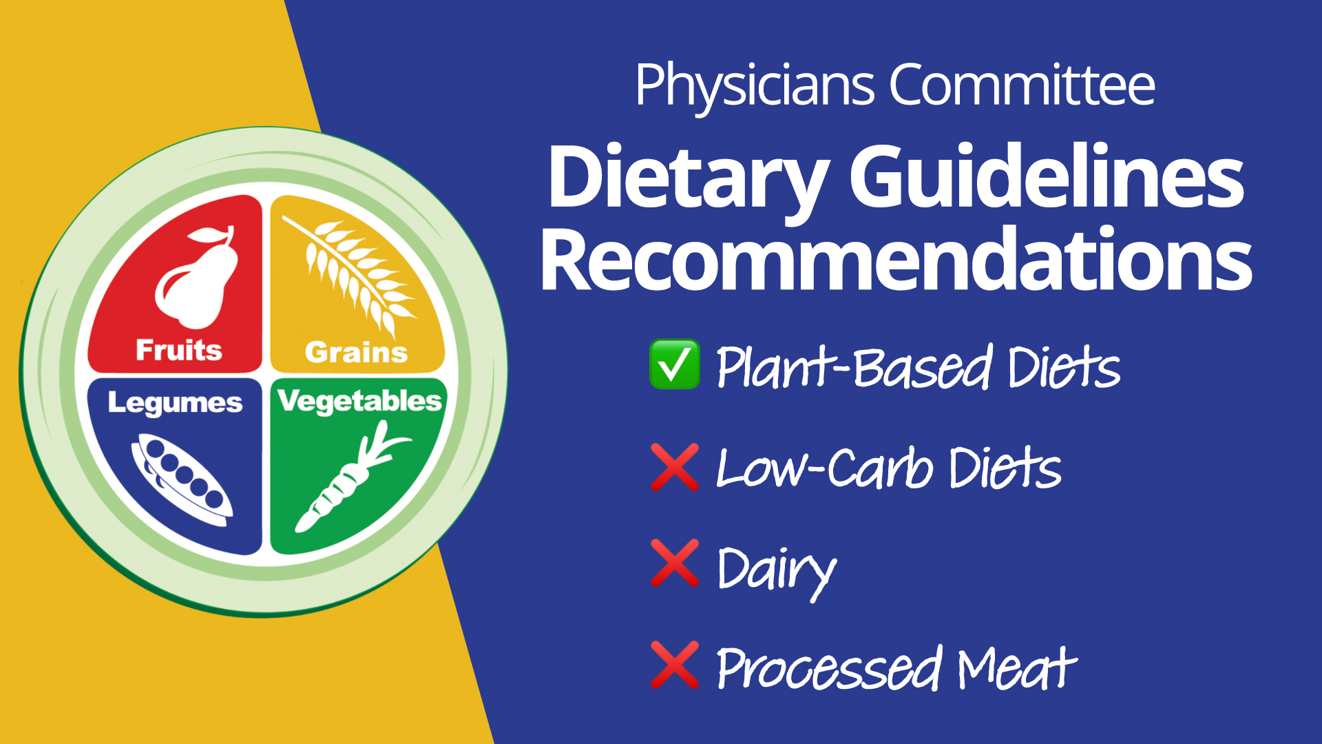 2020 2025 Dietary Guidelines For Americans Recommendations