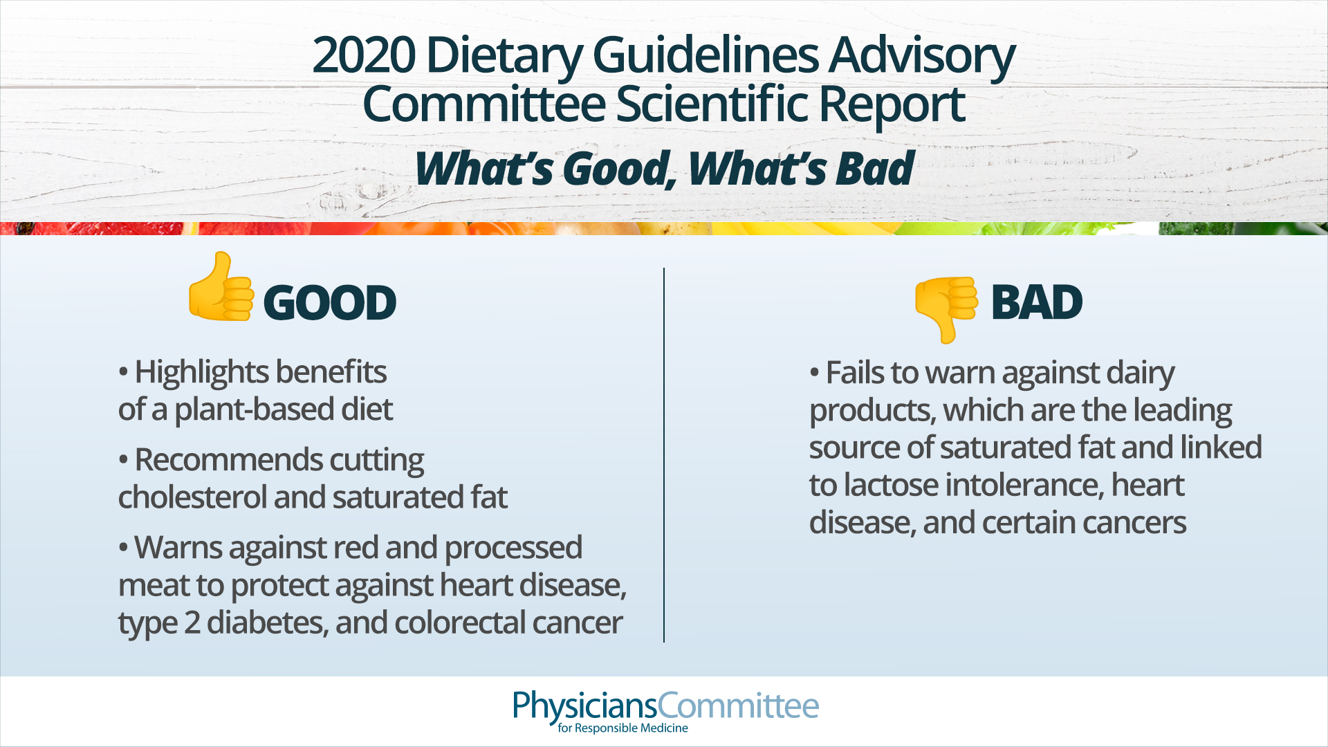 Dietary Guidelines Report Right on Eating Plant-Based Diet, Avoiding Saturated Fat, Meat, Cholesterol