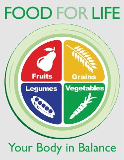 Food for Life Your Body in Balance