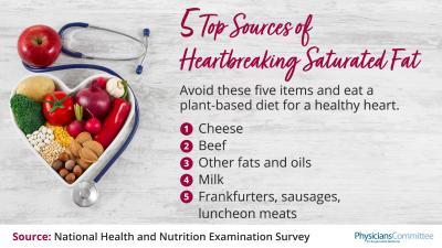 can vegan diet raise cholesterol